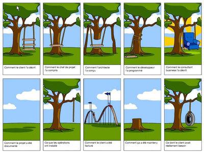 Relativité de l'expression des besoins (vignette)